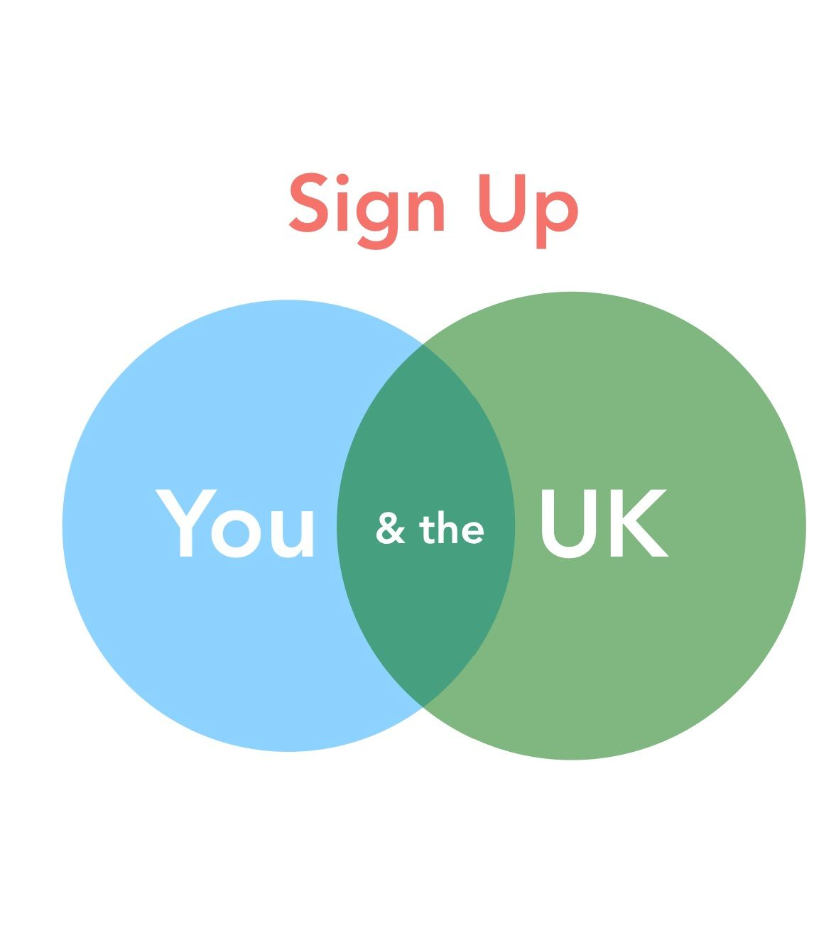 Register/Login - Support UK Businesses, jobs, public services and the environment